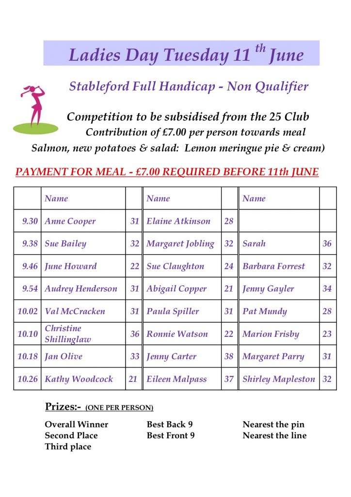 Competition Information and Draws – Pottergate Golf Club